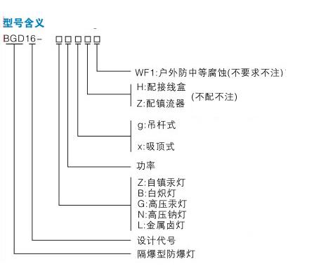 主要技术参数 型号 额定电压(v) 光源种类 额定功率(w) 灯座代号